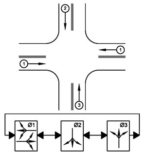 97 Aurora Engine Diagram moreover P 0900c152800ad9ee as well Street Intersection Diagram moreover New Chevrolet Concept Car together with 2 0 4 Cylinder Vin M Firing Order Sunbird Turbo. on vehicle wiring diagrams free