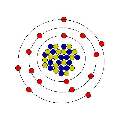 how to draw a stable bohr rutherford diagram for magnesium