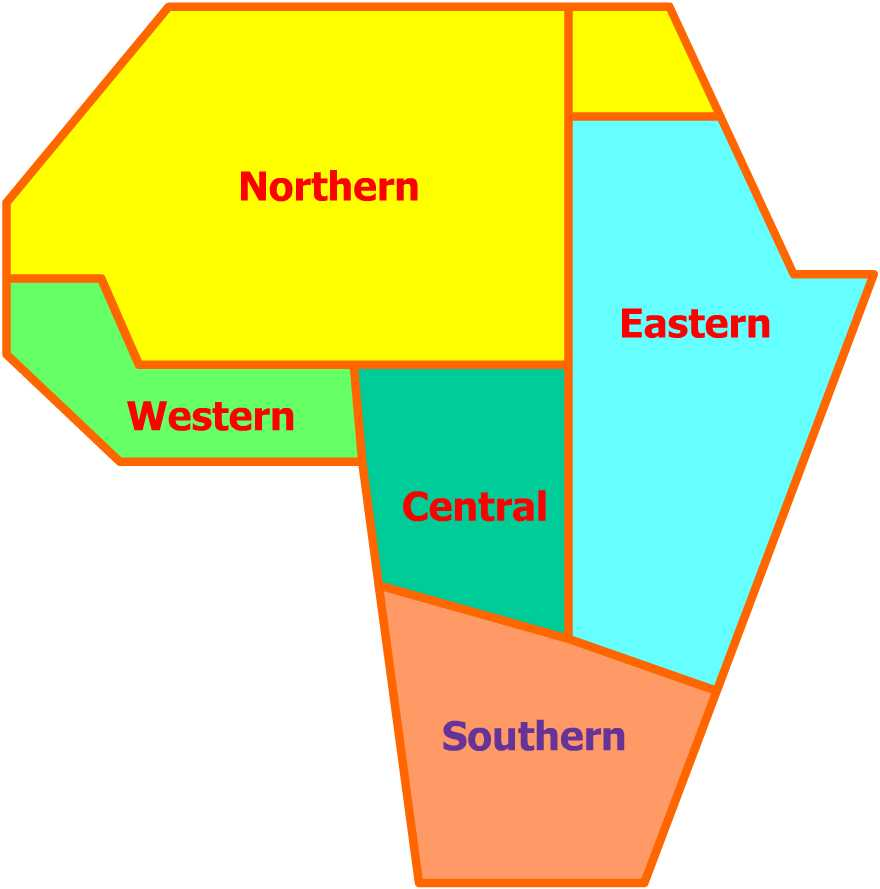 how to learn north south east and west