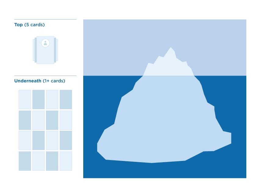 Iceberg Clipart - ClipArt Best
