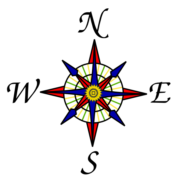 East West South North Compass