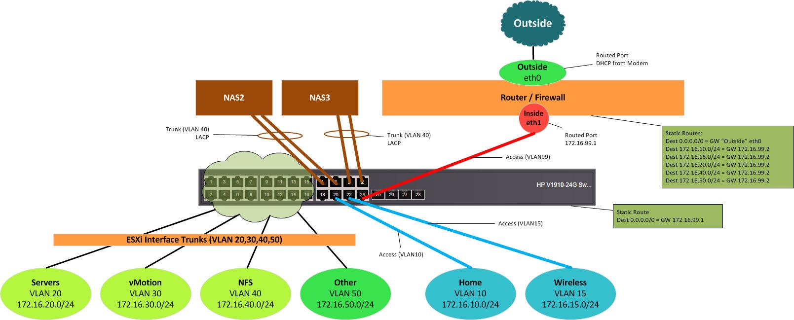 Cisco Nexus Visio Diagram Clipart Best
