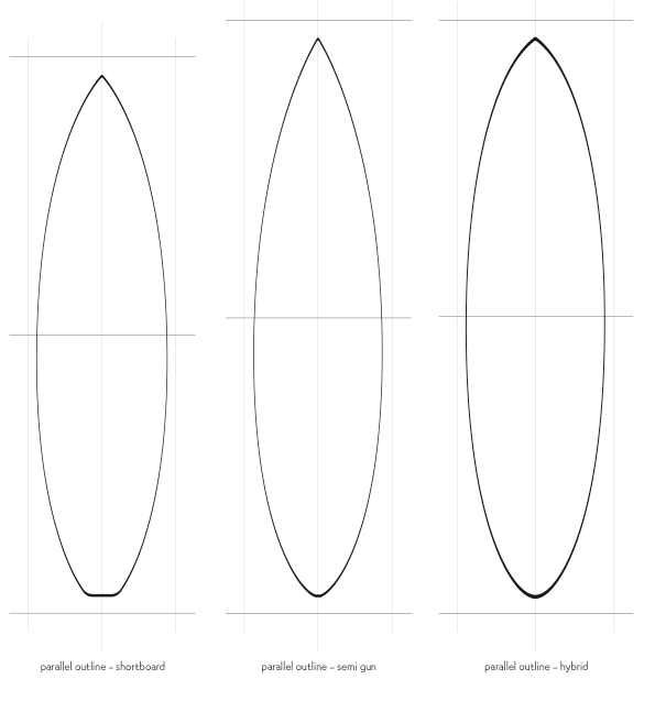 how to draw a surfboard in illustrator