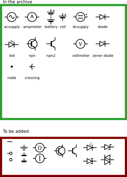 basic wiring symbols basic image wiring diagram circuit breaker diagram symbol circuit auto wiring diagram schematic on basic wiring symbols