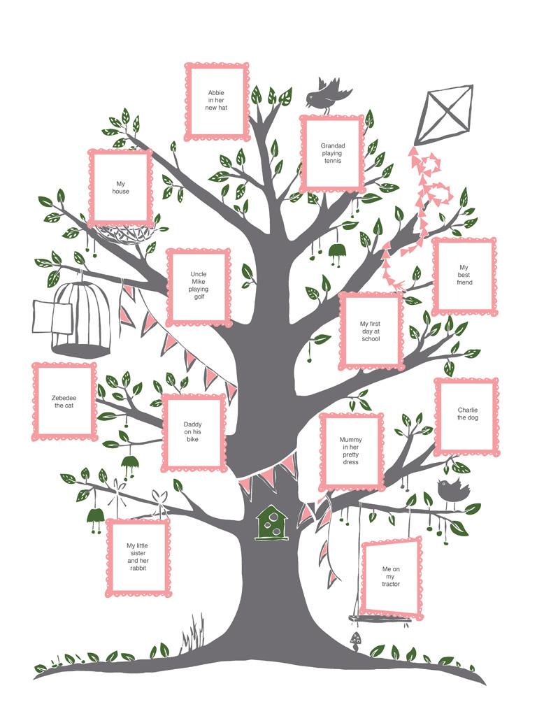 printable family tree template .