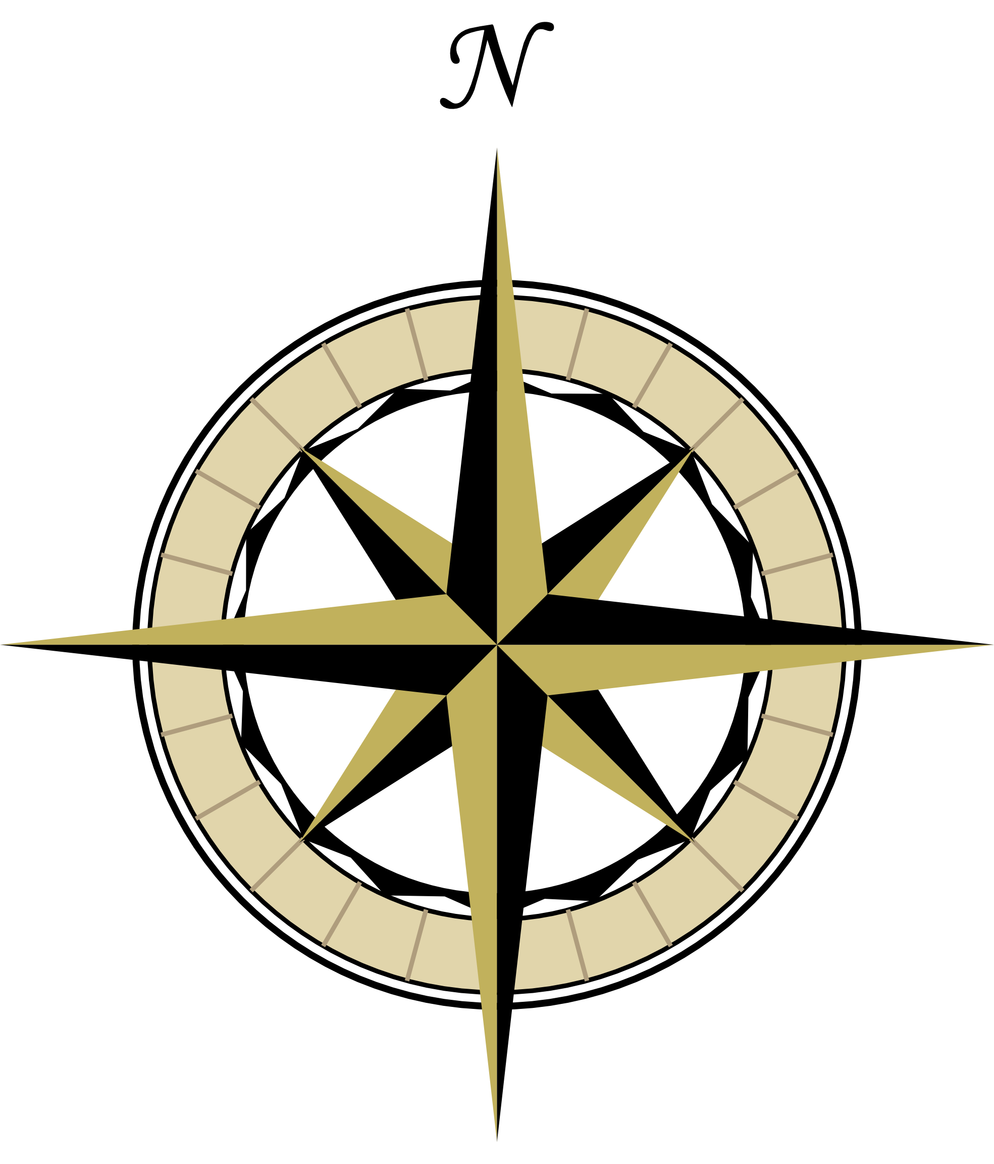 Compass clipart png