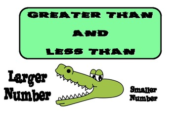 GREATER THAN LESS THAN ALLIGATOR POSTER - TeachersPayTeachers.com