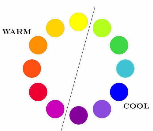 Labelled Colour Wheel Clipart Best