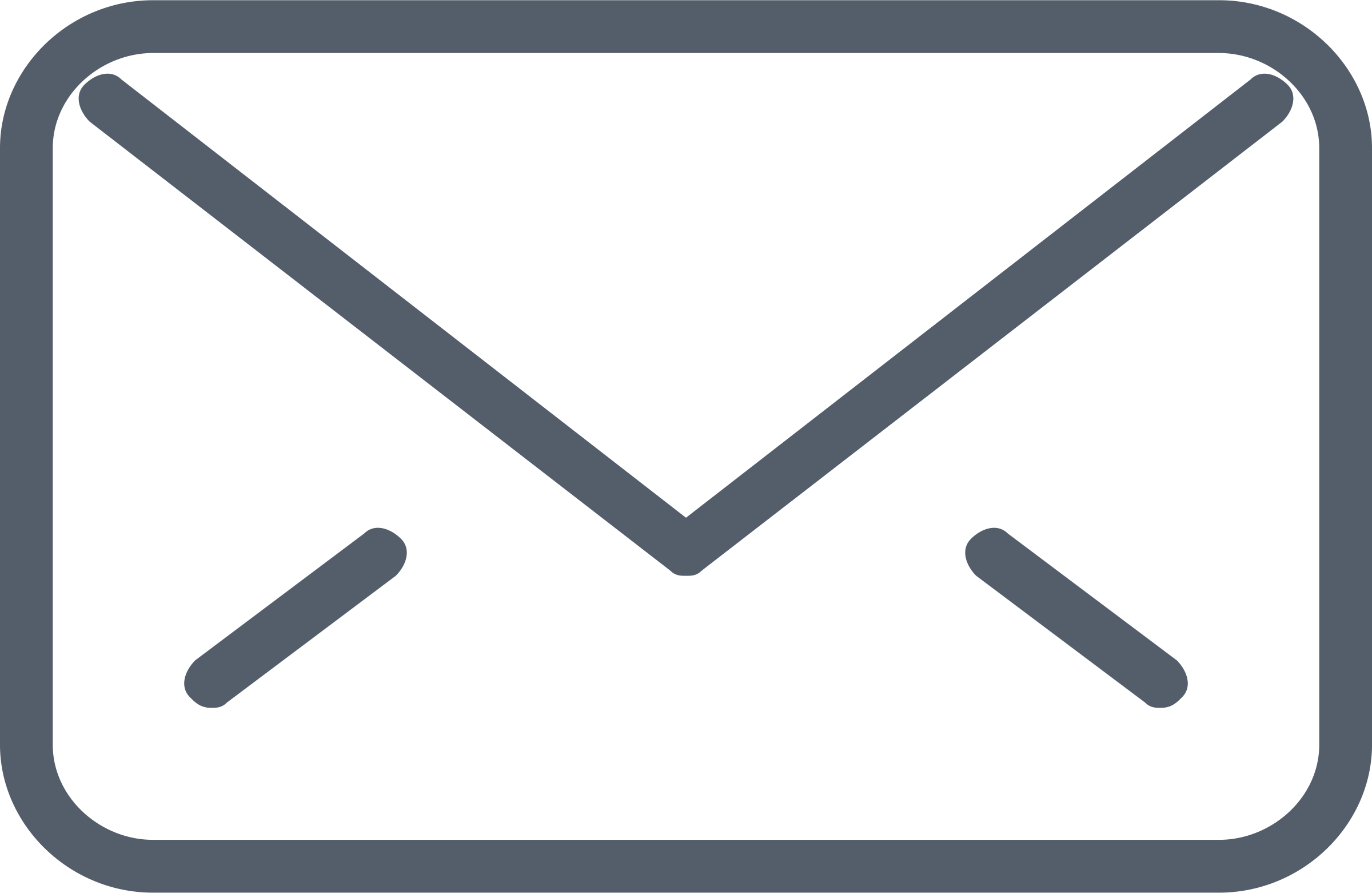 e mail address and contact sal