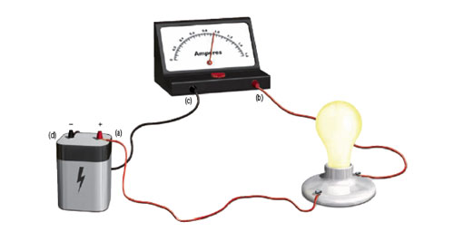 Ammeter For Science : Circuit with a ammeter clipart best