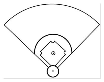 Fill in baseball field template clipart best for Baseball position chart template