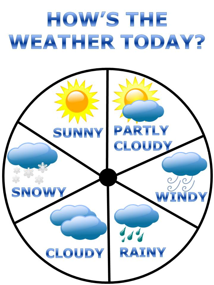 Weather - ClipArt Best
