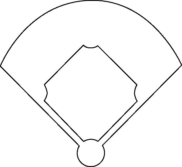 Softball Field Diagram - ClipArt Best