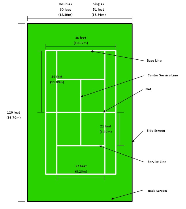 Tennis Court Diagram on volleyball template free