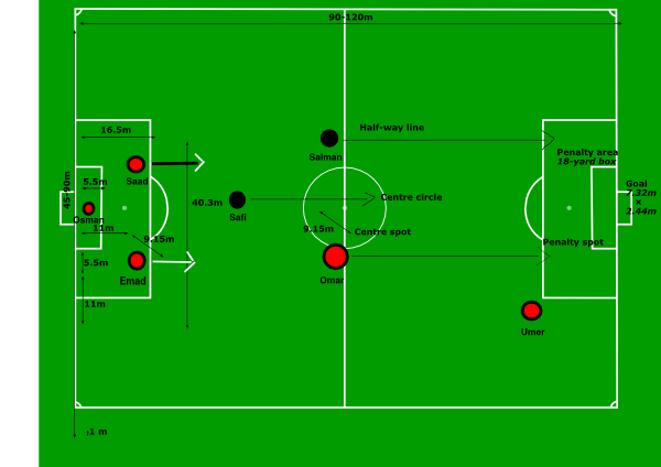 Blank Football Pitch Outline - ClipArt Best