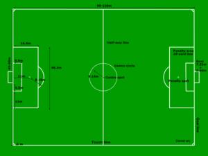 football field measurements diagram   clipart best    football field clip art at clker com   vector clip art online