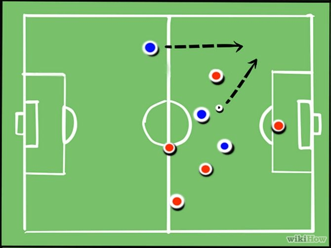 How to Understand Offside in Soccer (Football) pics