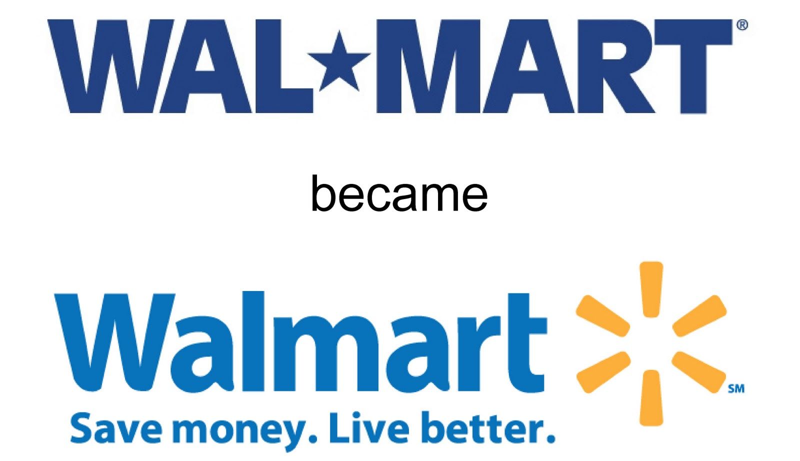 internal communication of walmart It includes walmart history, internal and external analysis and a focus on walmart's internationalization w walmart analysis 1 carla communication goods.