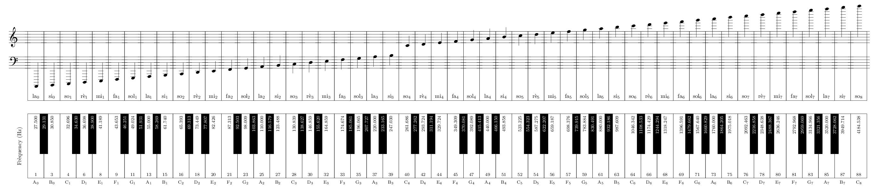 printable 88 key piano diagram diagram of piano keys clipart best printable circle of fifths diagram pdf #2