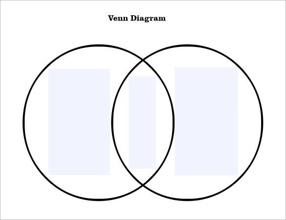 Template venn diagrams free venn diagram template 2 for Venn diagram 5 circles template