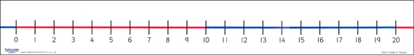 Number Line - ClipArt Best