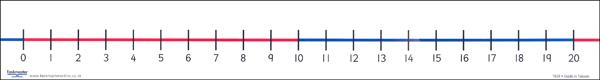 Tabletop Number Line 0-20 (053163) Details - Rainbow Resource ...