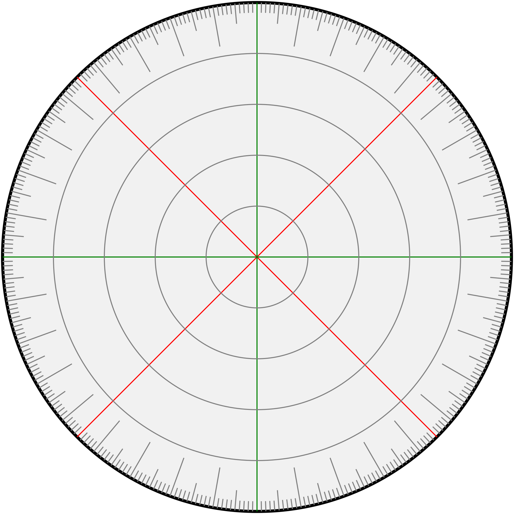 Protractor Template. printable protractor 360 template clipart ...