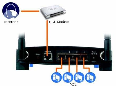 router network diagram clipart best. Black Bedroom Furniture Sets. Home Design Ideas
