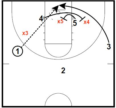 Best Photos of High School Basketball Plays Diagrams - Basketball ...