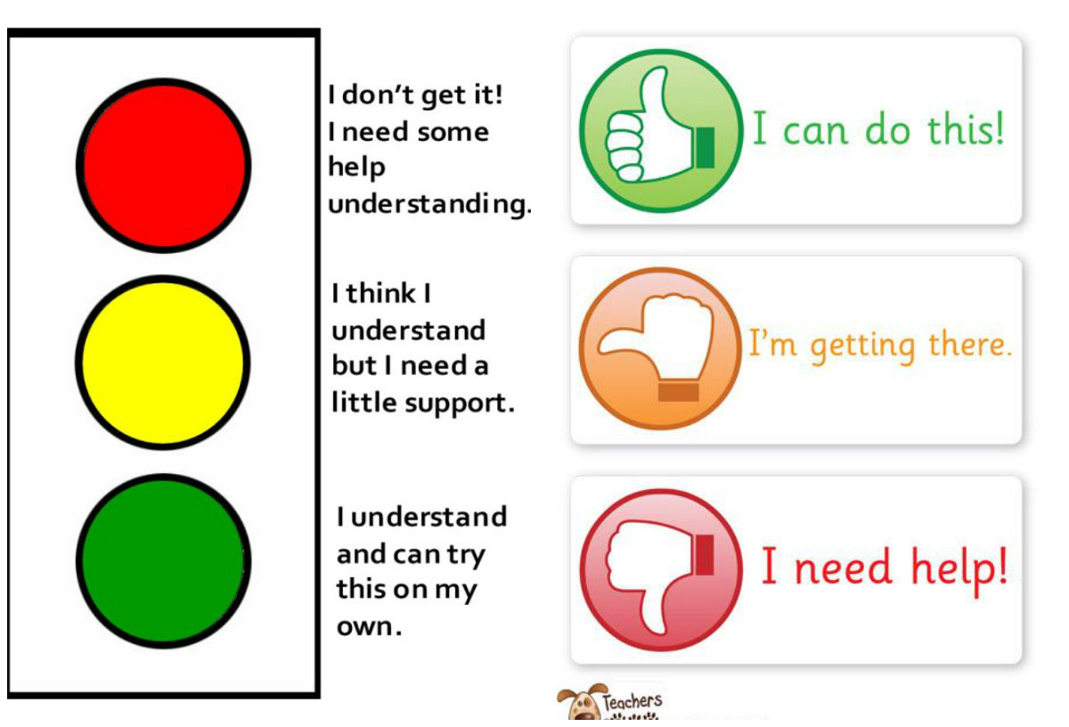 Traffic Lights Assessment Template Clipart Best