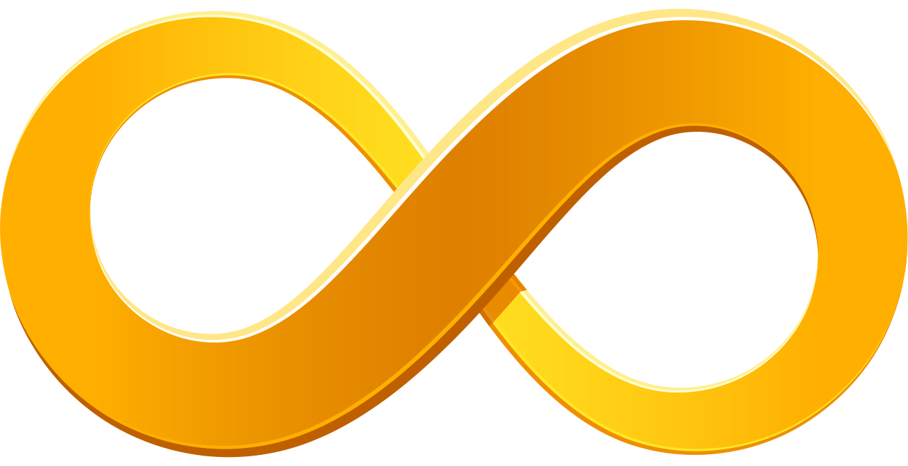 Where can I find some information about the History of Infinity (The Symbol)?