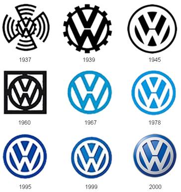 Volkswagen Logo Nazi Symbol Clipart Best