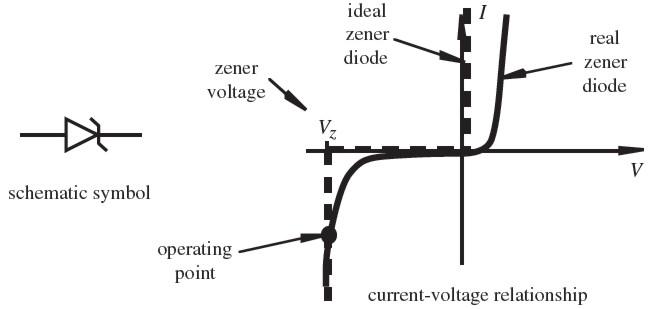 zener diode schematic symbol