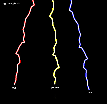 how to make a lightning bolt animation