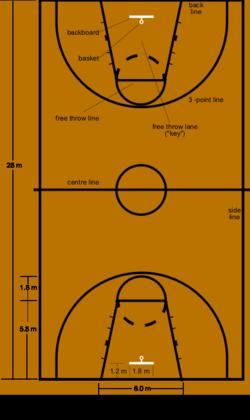 Image Result For Best Basketball Court Designs