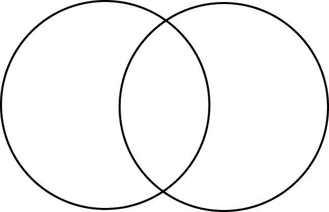 Venn Diagram To Download