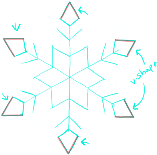 Simple Snowflake Line Art : Snowflake drawing clipart best