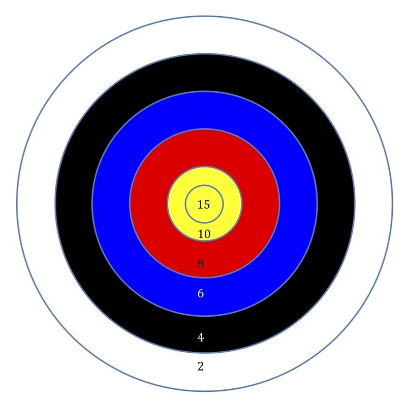 Astounding image pertaining to printable archery targets