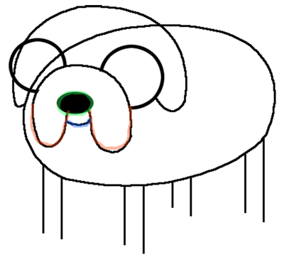 how to draw adventure time jake