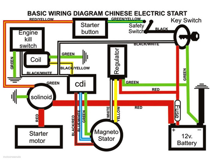 razor electric bike wiring diagram