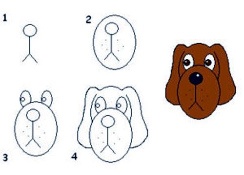 How To Draw A D... Easy Dog Face Drawing