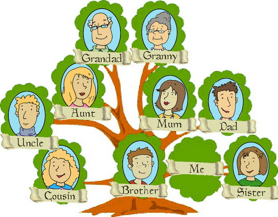 Trees, Family tree templates and Family tree layout - ClipArt Best ...