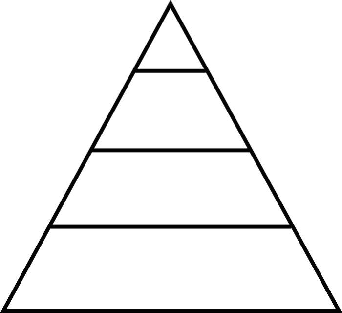 blank food pyramid - photo #7
