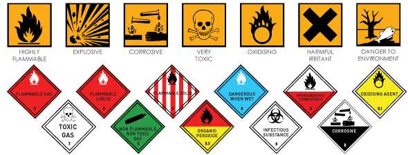 Hazardous Waste Symbol Clipart Best