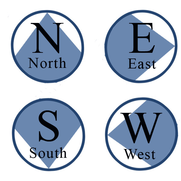 how to know which direction is north
