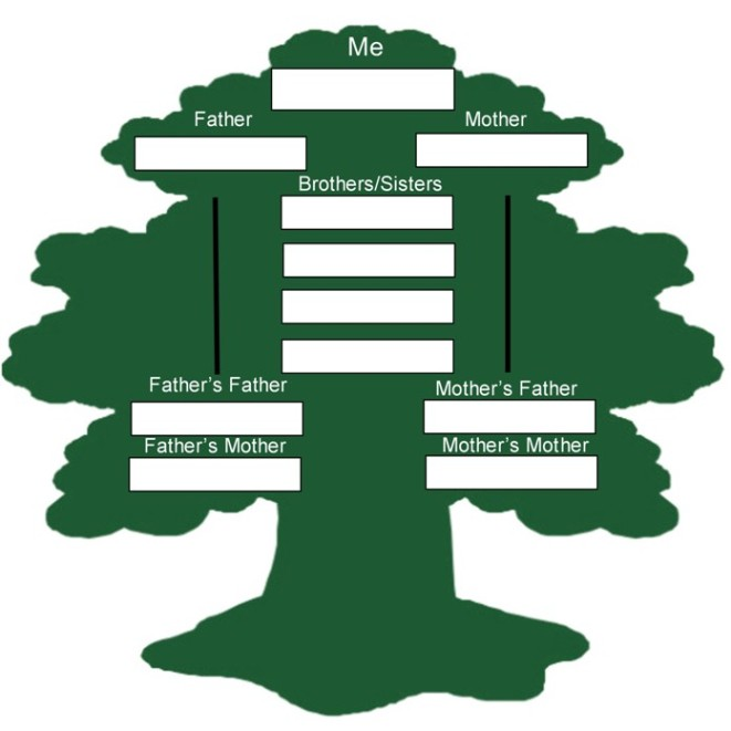 Blank family tree template for Fill in the blank family tree template