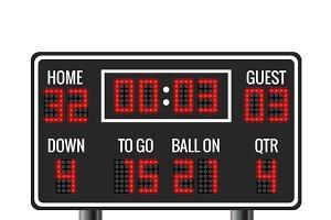 Baseball scoreboard template