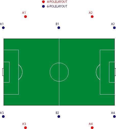 soccer field layout clipart best