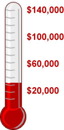 Fundraising Thermometer - ClipArt Best
