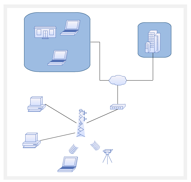 network diagram software to quickly draw network diagrams online    network diagram software to quickly draw network diagrams online